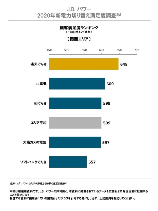 2020_JP_PowerProduct_RankingChart3